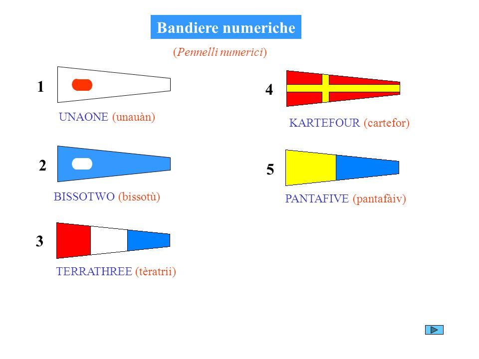 Bandiere numeriche 1 4 2 5 3 (Pennelli numerici) UNAONE (unauàn)