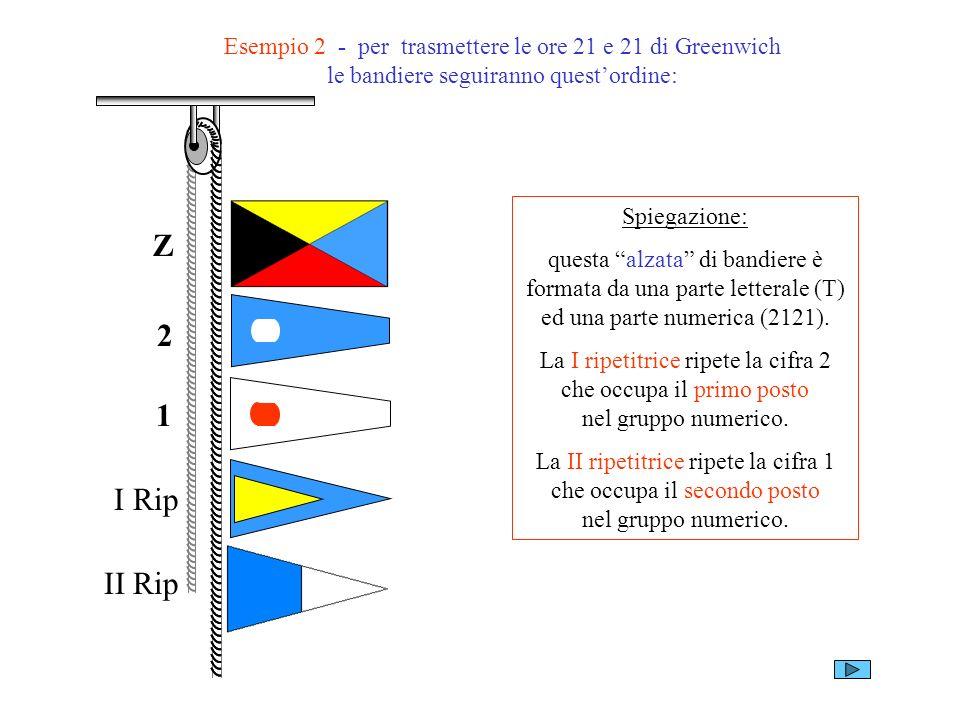 Esempio 2 - per trasmettere le ore 21 e 21 di Greenwich le bandiere seguiranno quest'ordine: