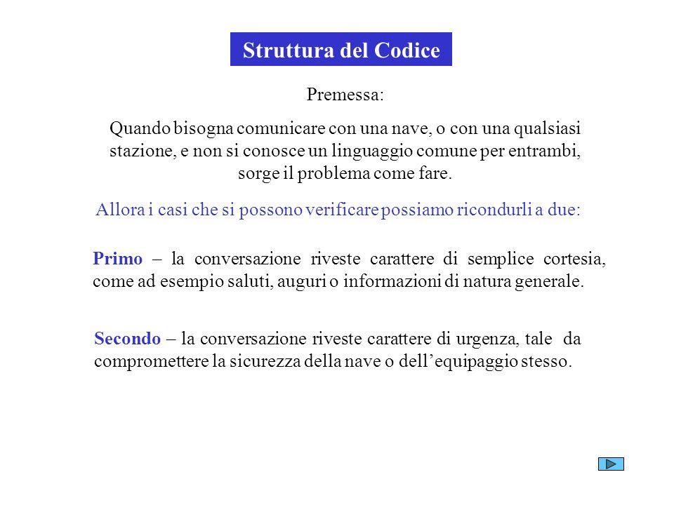 Struttura del Codice Premessa: