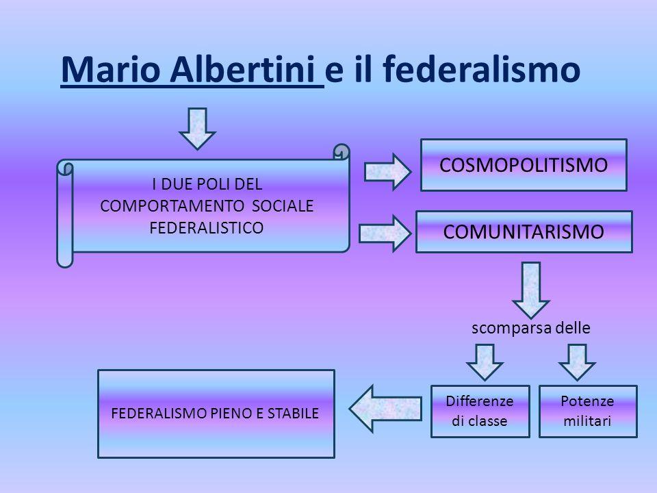 Mario Albertini e il federalismo