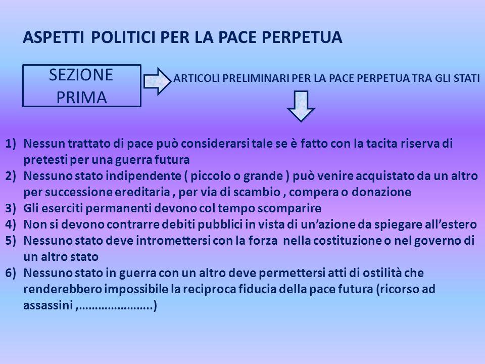 ASPETTI POLITICI PER LA PACE PERPETUA