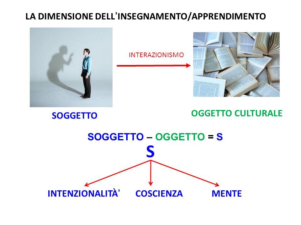 LA DIMENSIONE DELL'INSEGNAMENTO/APPRENDIMENTO