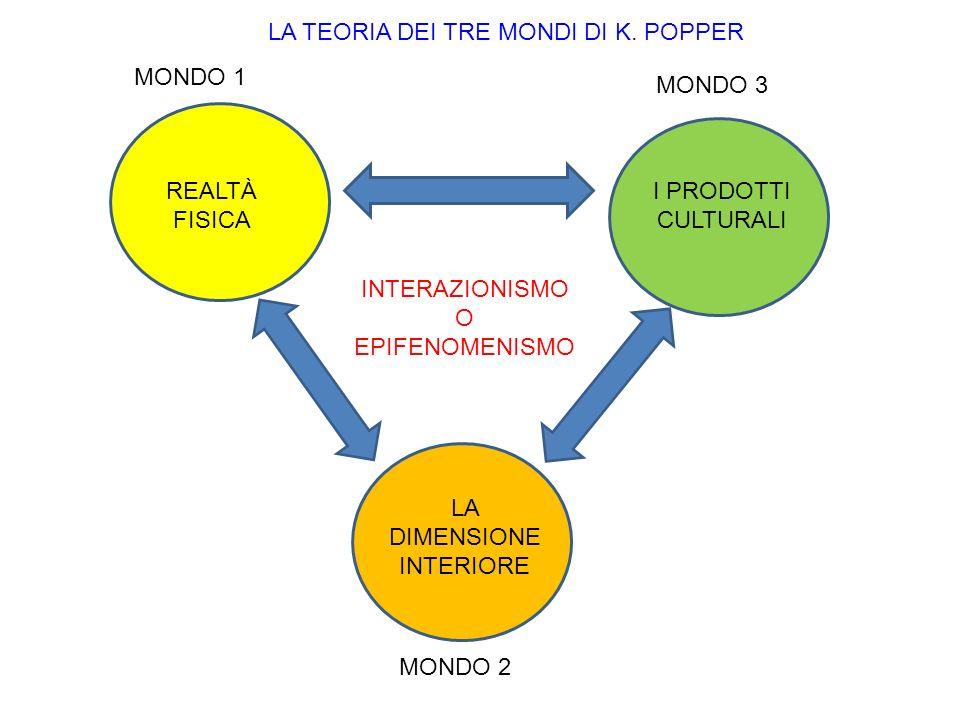 LA TEORIA DEI TRE MONDI DI K. POPPER