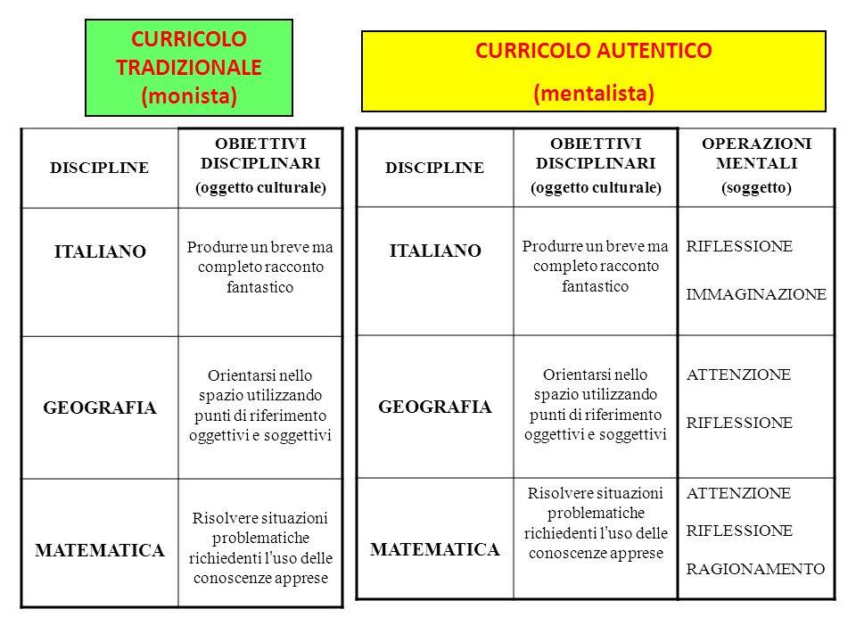 CURRICOLO TRADIZIONALE (monista) CURRICOLO AUTENTICO (mentalista)