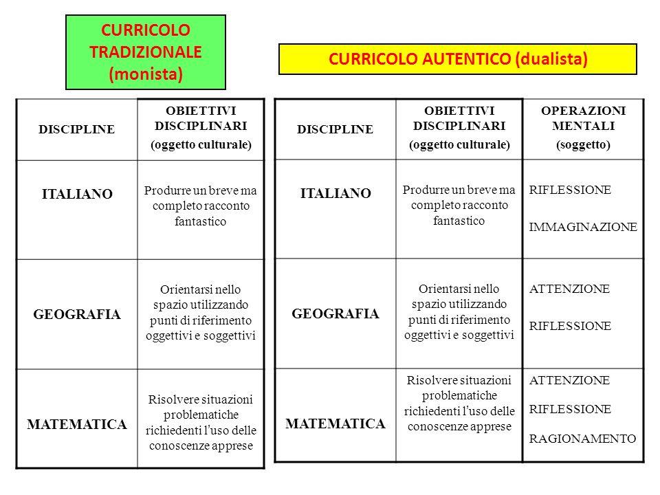 CURRICOLO TRADIZIONALE (monista) CURRICOLO AUTENTICO (dualista)