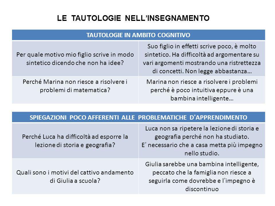 LE TAUTOLOGIE NELL'INSEGNAMENTO