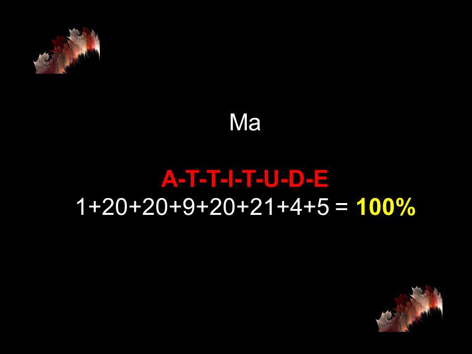 Ma A-T-T-I-T-U-D-E 1+20+20+9+20+21+4+5 = 100%