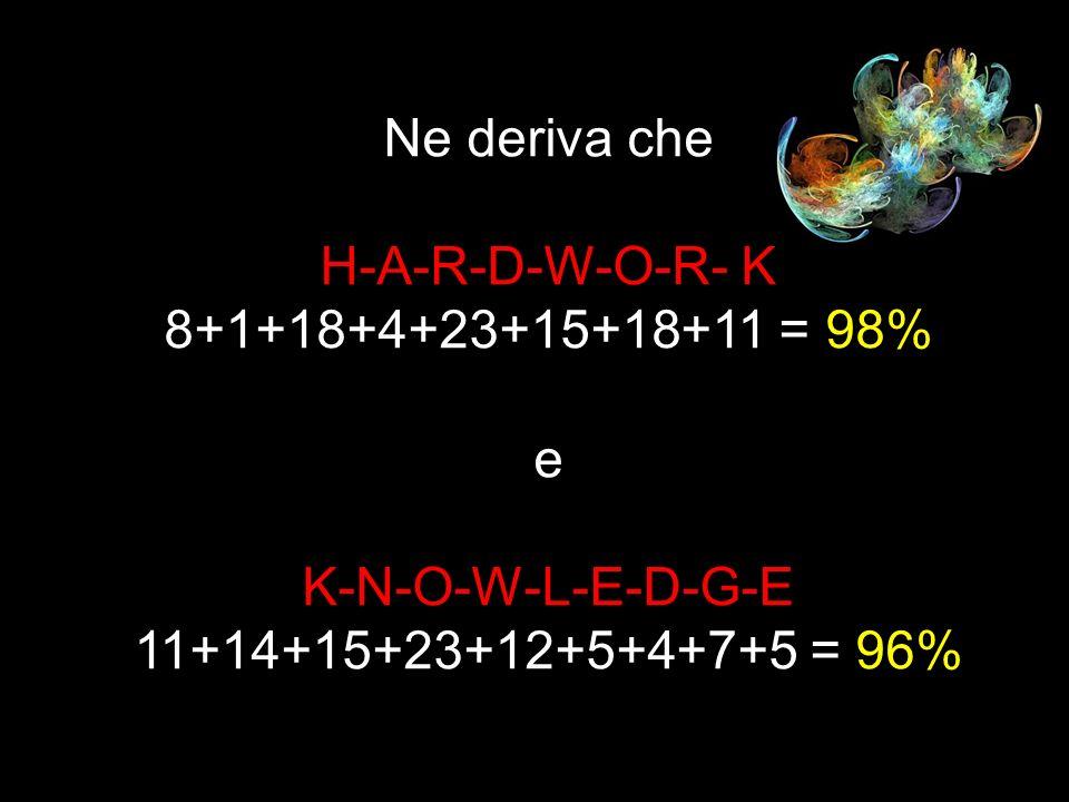 Ne deriva che H-A-R-D-W-O-R- K. 8+1+18+4+23+15+18+11 = 98% e.
