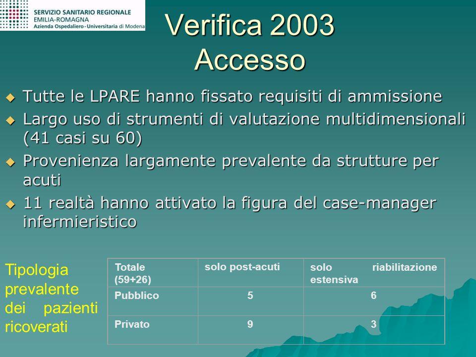 Verifica 2003 Accesso Tutte le LPARE hanno fissato requisiti di ammissione. Largo uso di strumenti di valutazione multidimensionali (41 casi su 60)