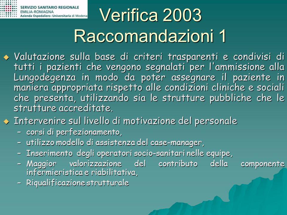 Verifica 2003 Raccomandazioni 1