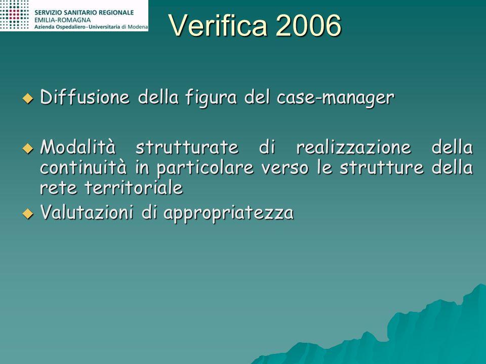 Verifica 2006 Diffusione della figura del case-manager
