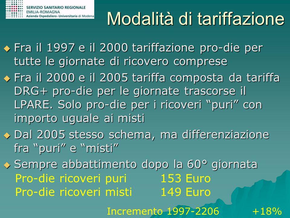 Modalità di tariffazione
