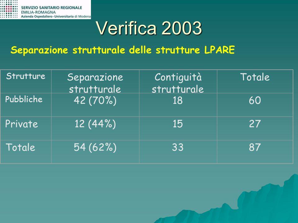 Verifica 2003 Separazione strutturale delle strutture LPARE