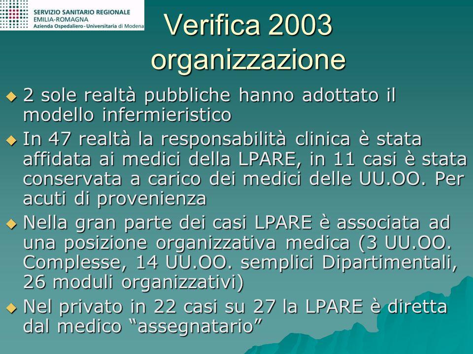 Verifica 2003 organizzazione