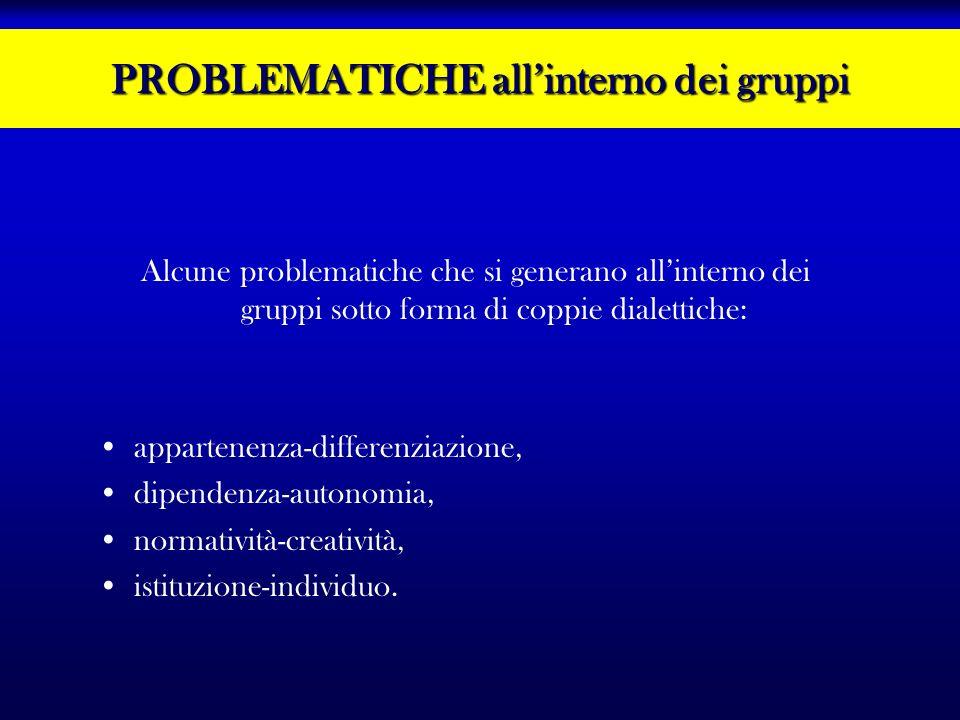 PROBLEMATICHE all'interno dei gruppi
