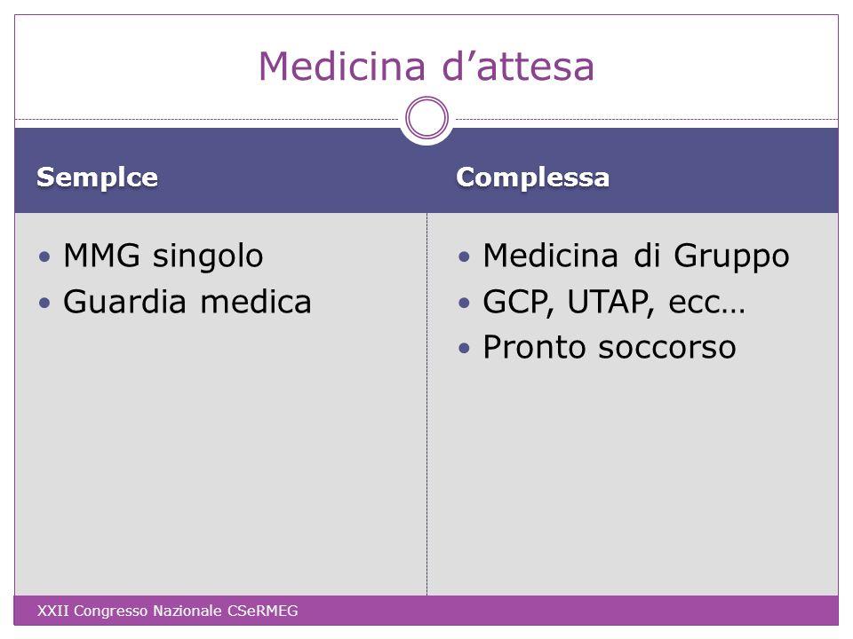Medicina d'attesa MMG singolo Guardia medica Medicina di Gruppo