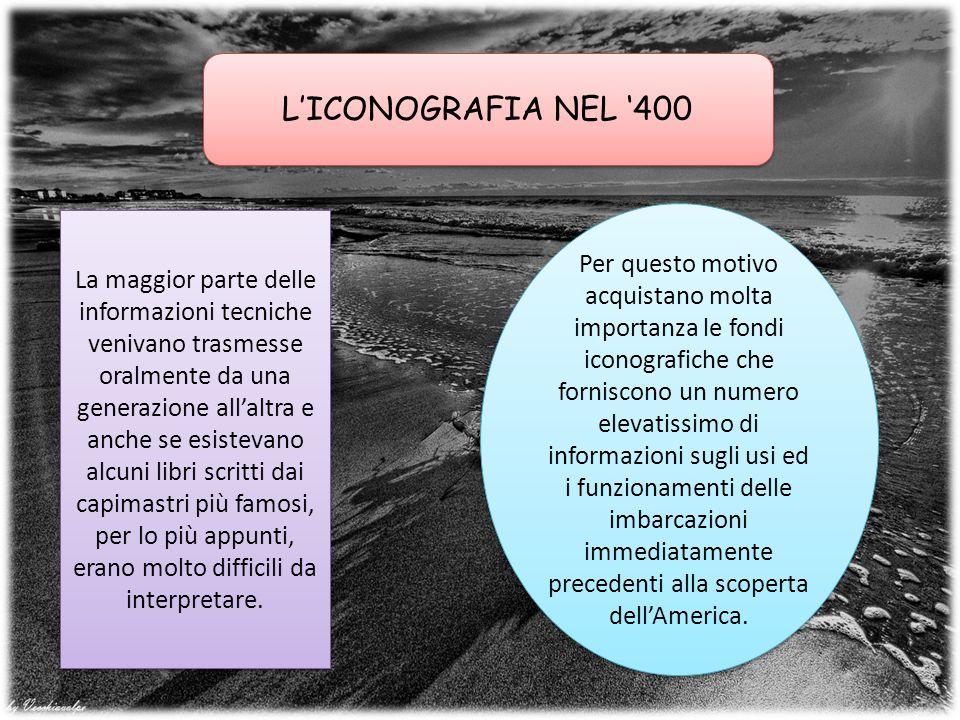 L'ICONOGRAFIA NEL '400