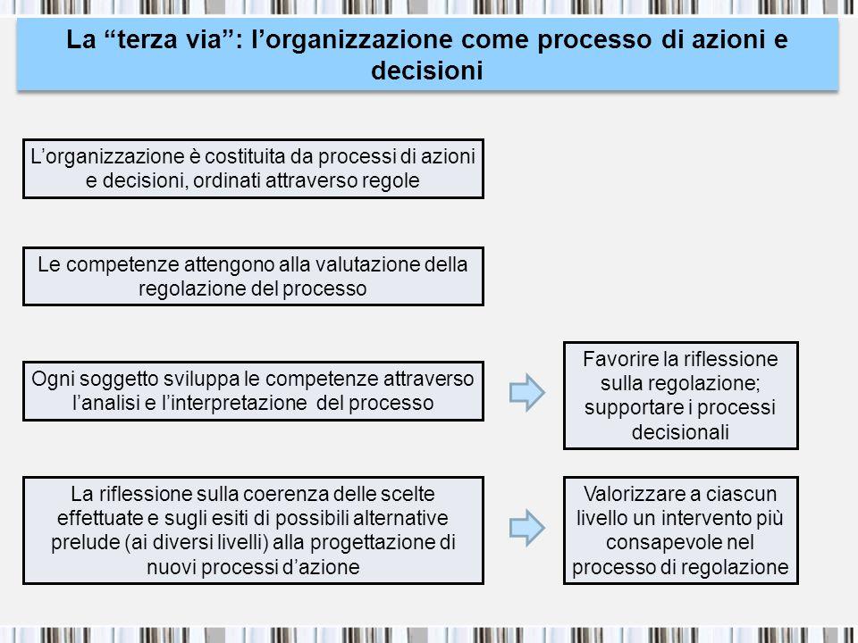 La terza via : l'organizzazione come processo di azioni e decisioni