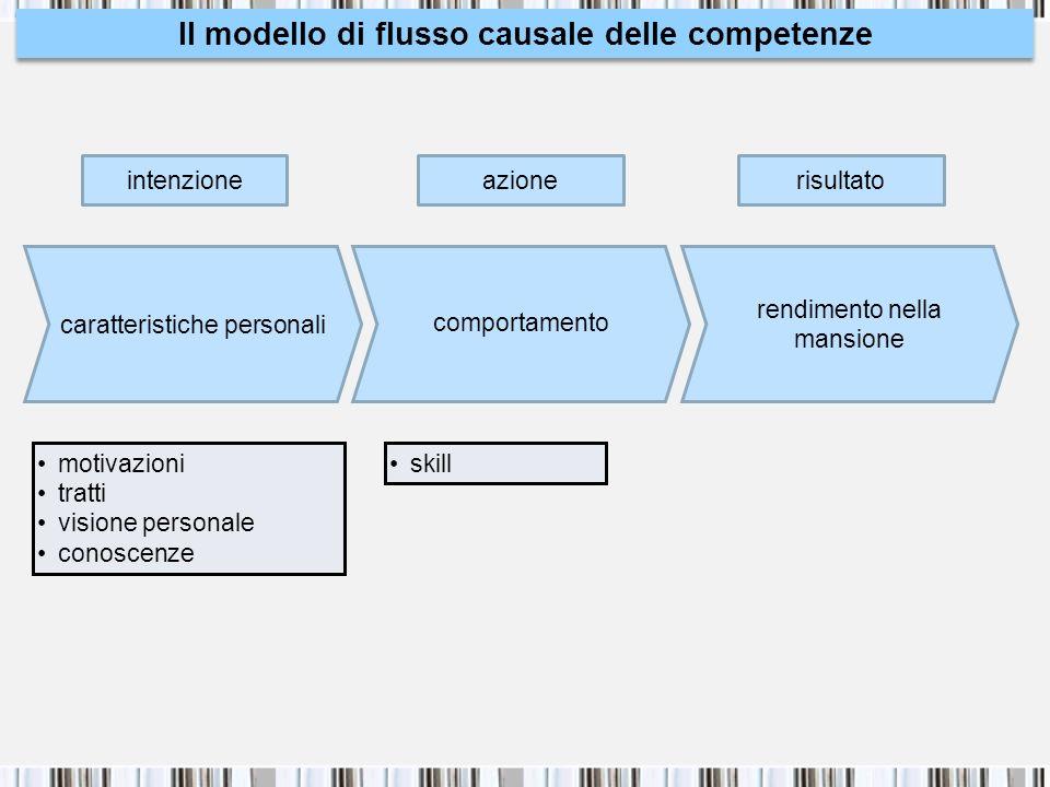 Il modello di flusso causale delle competenze