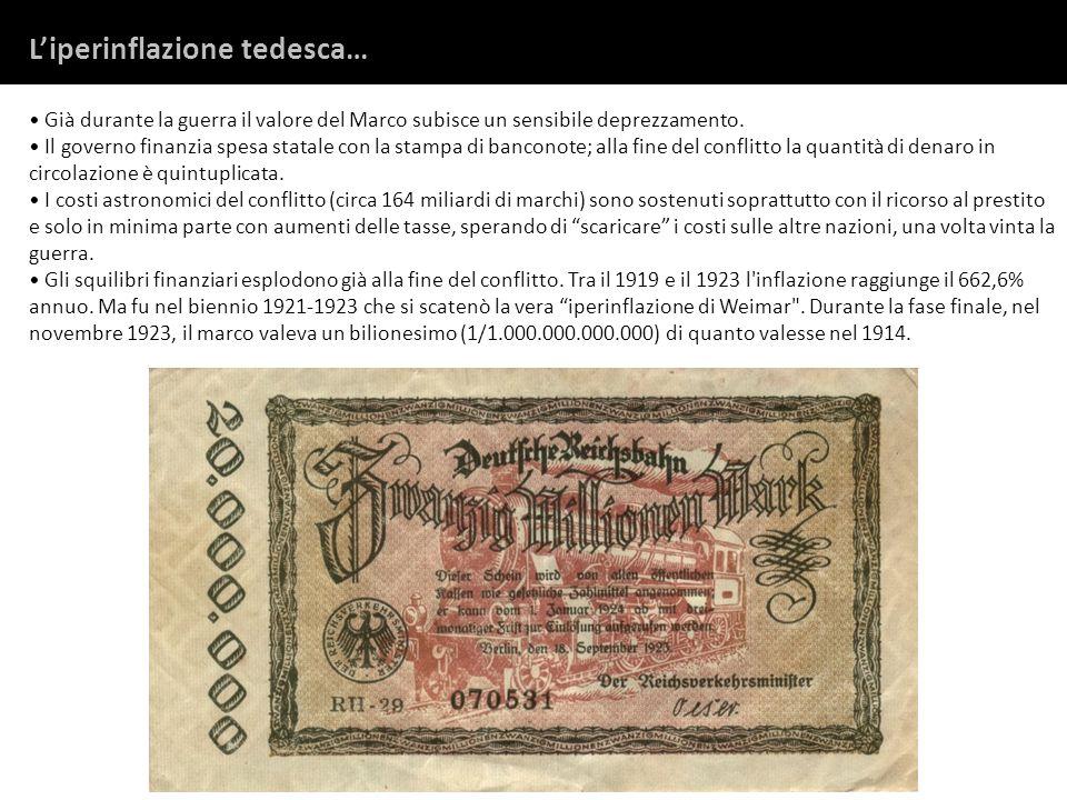 L'iperinflazione tedesca…