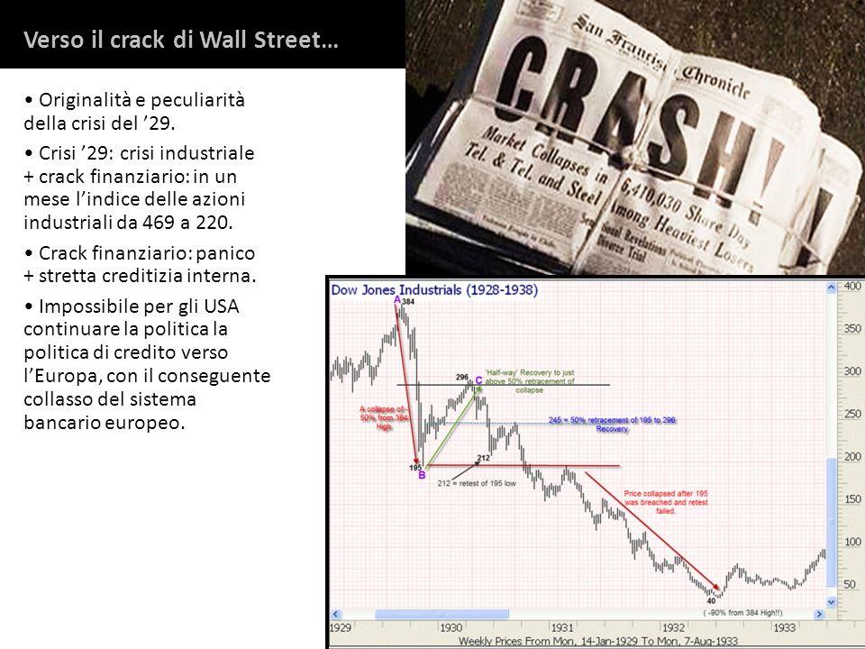 Verso il crack di Wall Street…