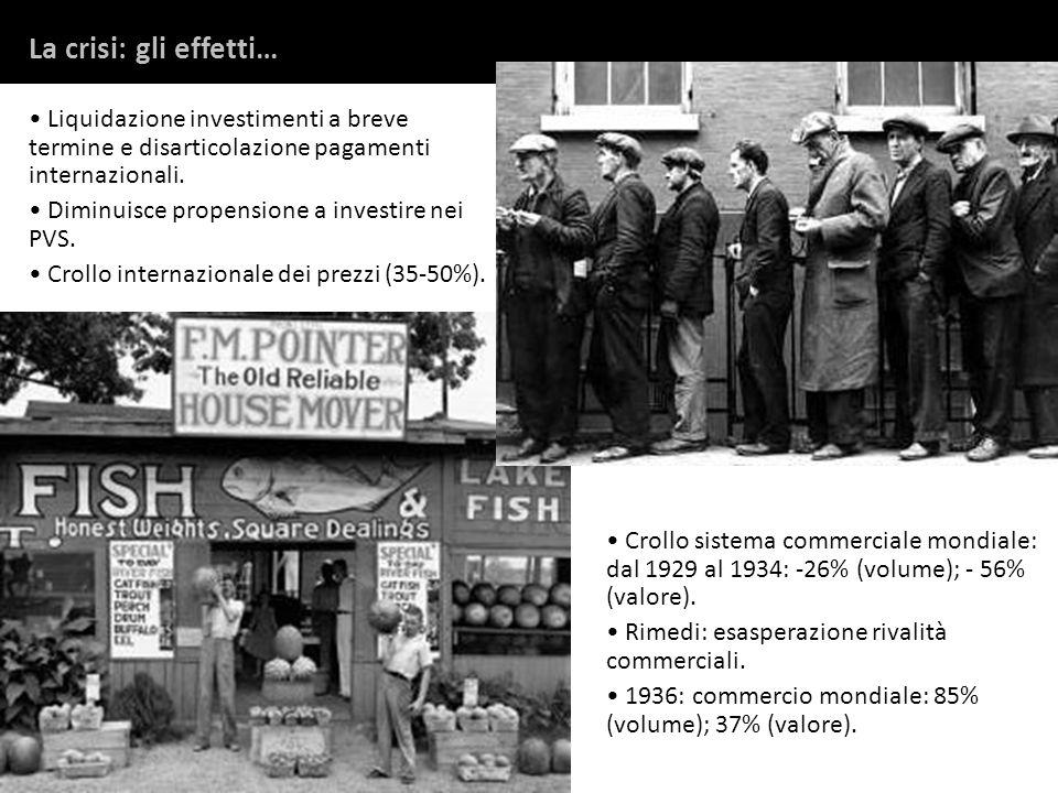 La crisi: gli effetti… Liquidazione investimenti a breve termine e disarticolazione pagamenti internazionali.