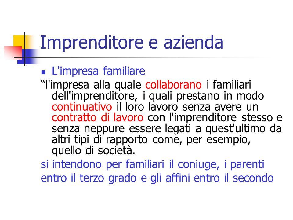 Imprenditore e azienda