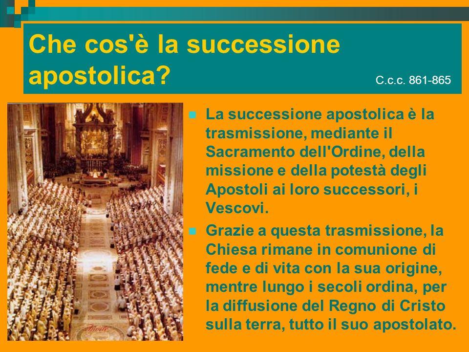 Che cos è la successione apostolica C.c.c. 861-865
