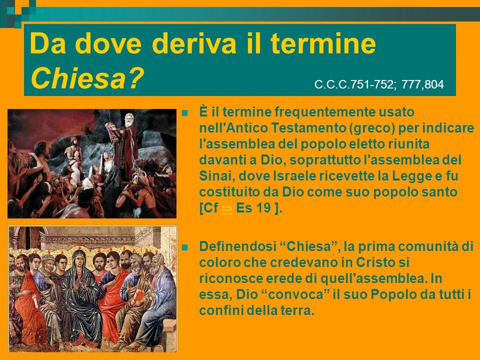 Da dove deriva il termine Chiesa C.C.C.751-752; 777,804