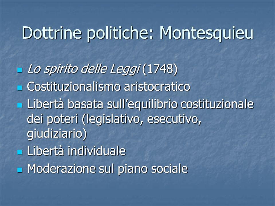 Dottrine politiche: Montesquieu