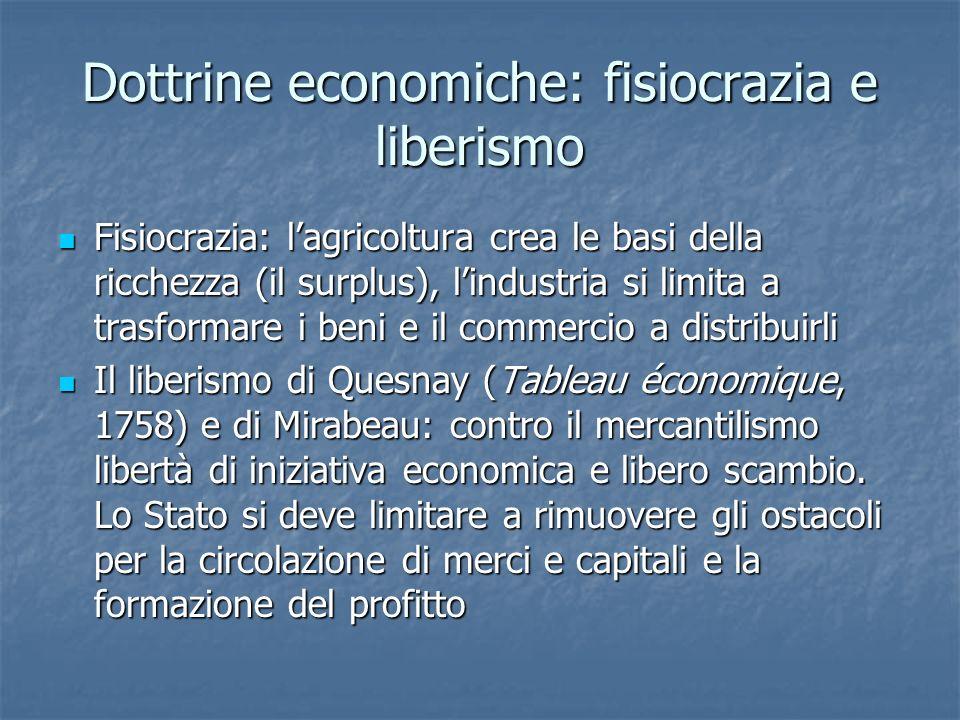 Dottrine economiche: fisiocrazia e liberismo
