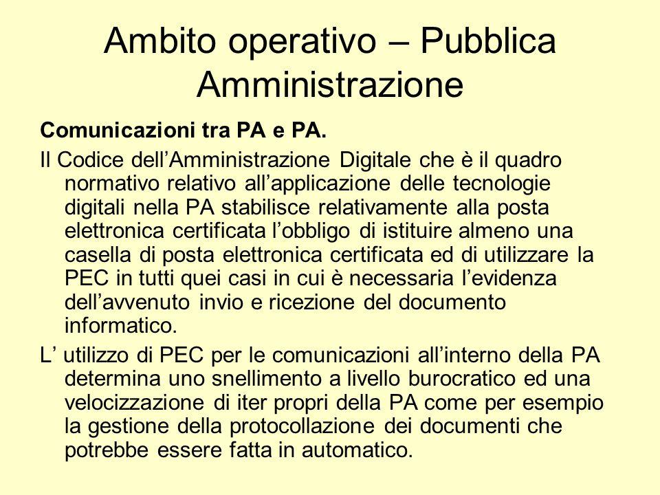 Ambito operativo – Pubblica Amministrazione