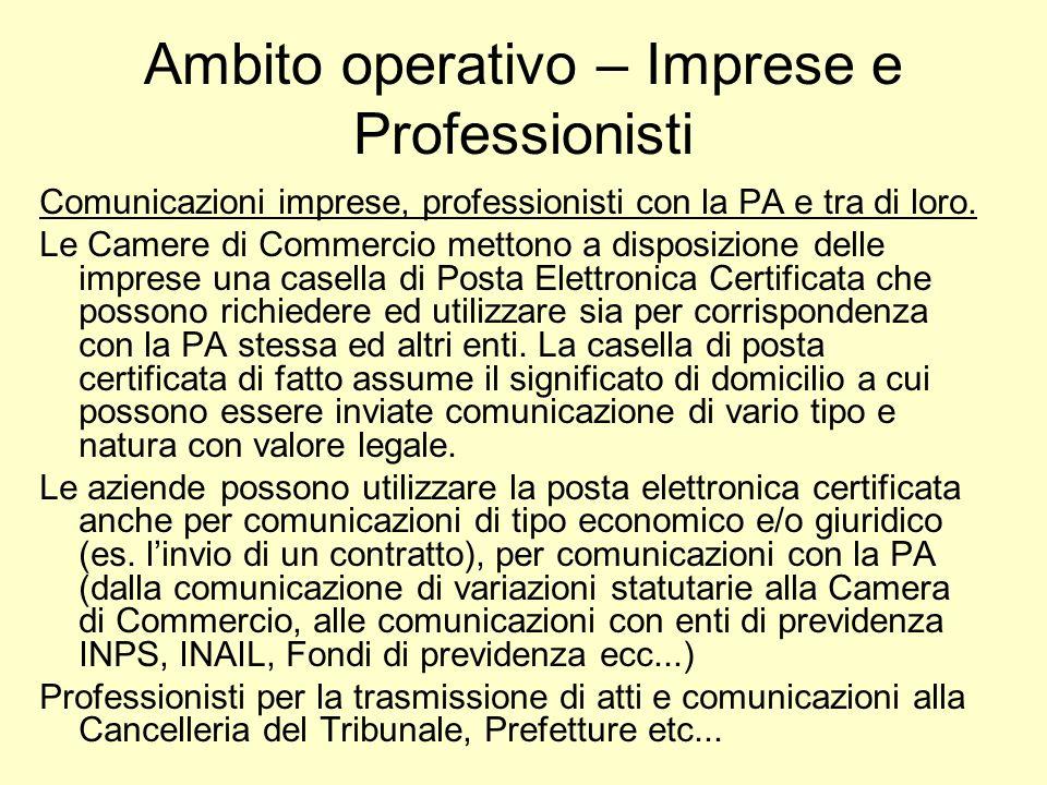 Ambito operativo – Imprese e Professionisti