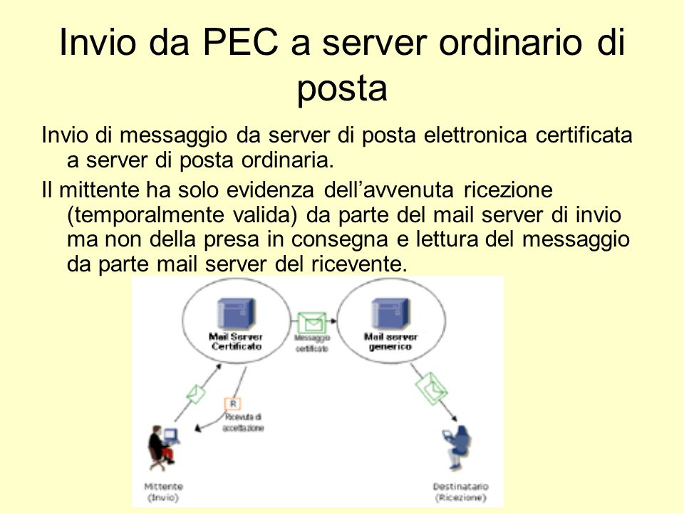 Invio da PEC a server ordinario di posta