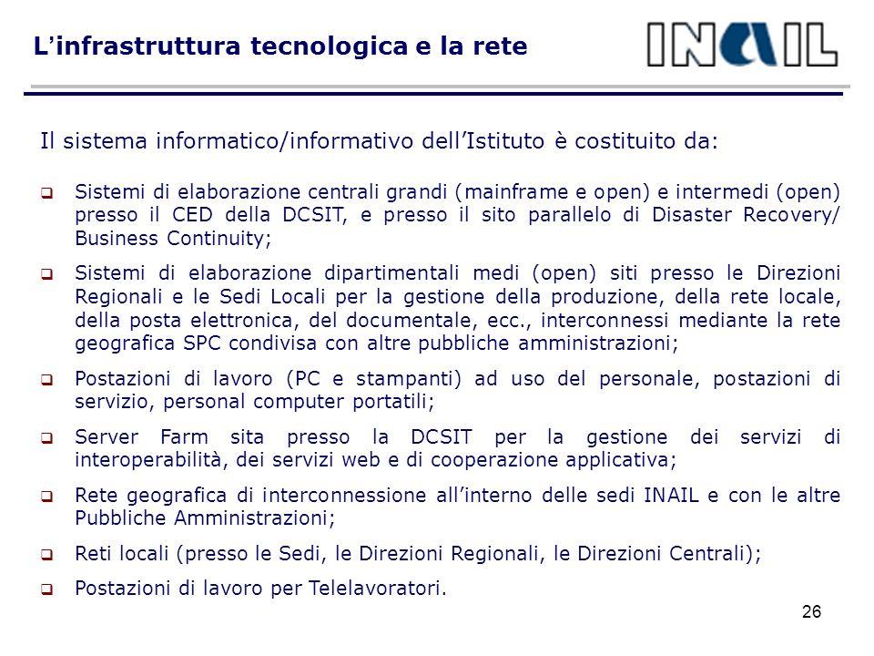 L'infrastruttura tecnologica e la rete