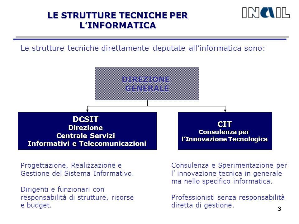 LE STRUTTURE TECNICHE PER L'INFORMATICA