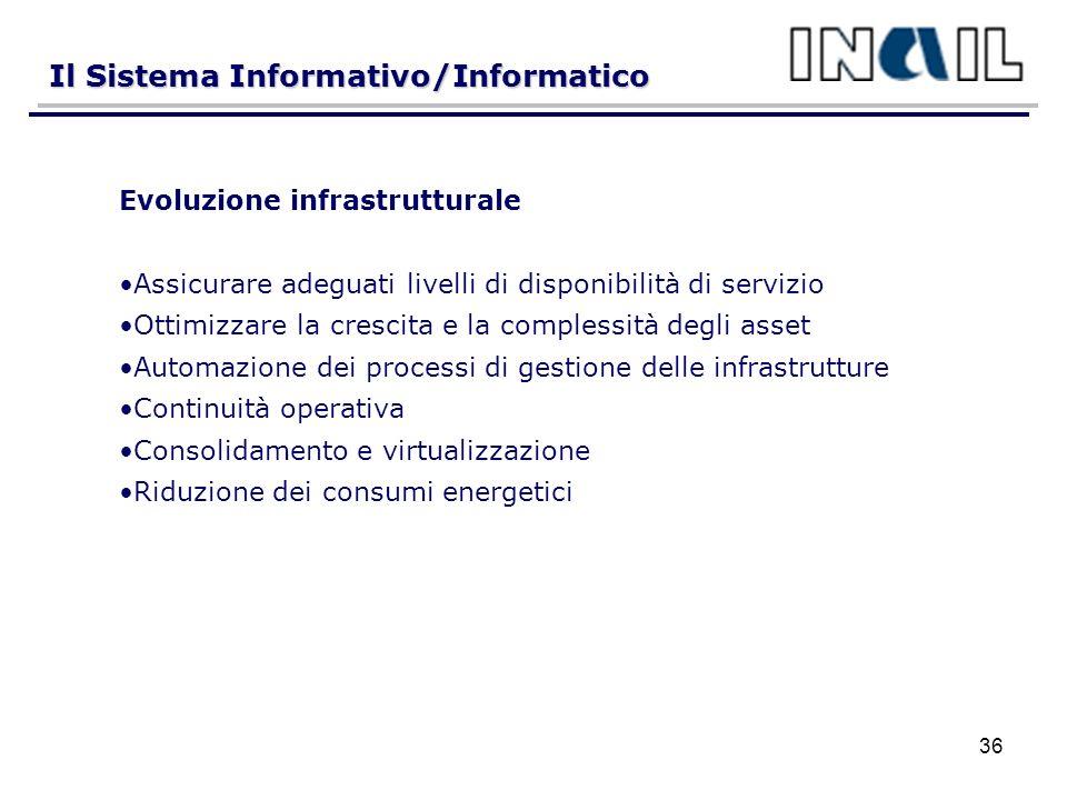 Il Sistema Informativo/Informatico