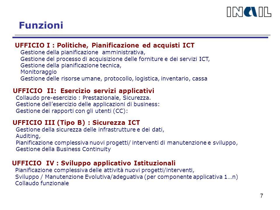 Funzioni UFFICIO I : Politiche, Pianificazione ed acquisti ICT