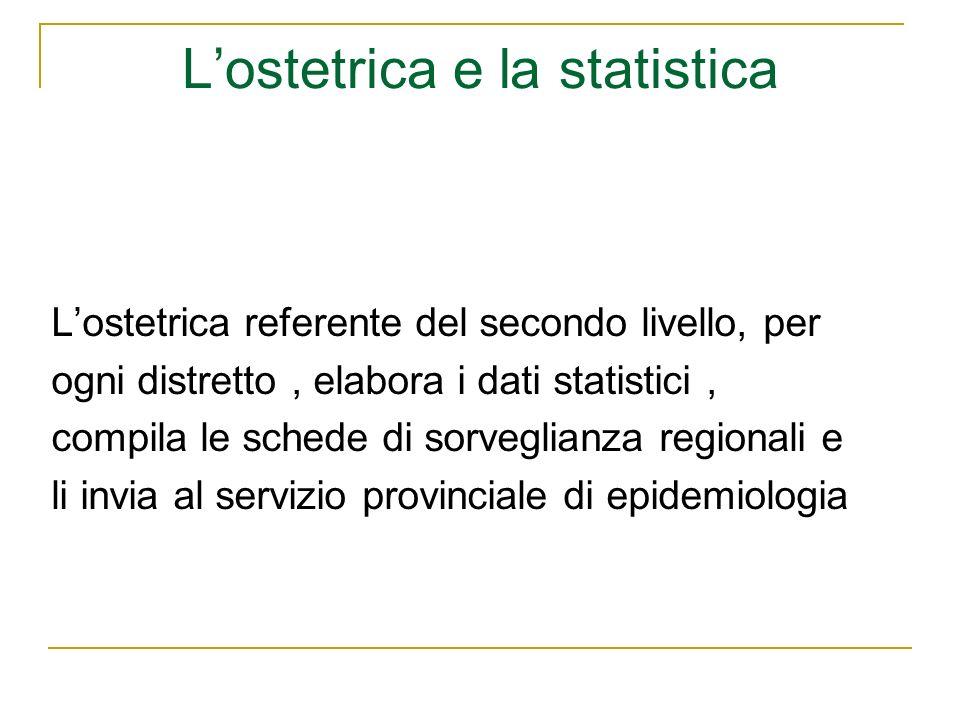 L'ostetrica e la statistica
