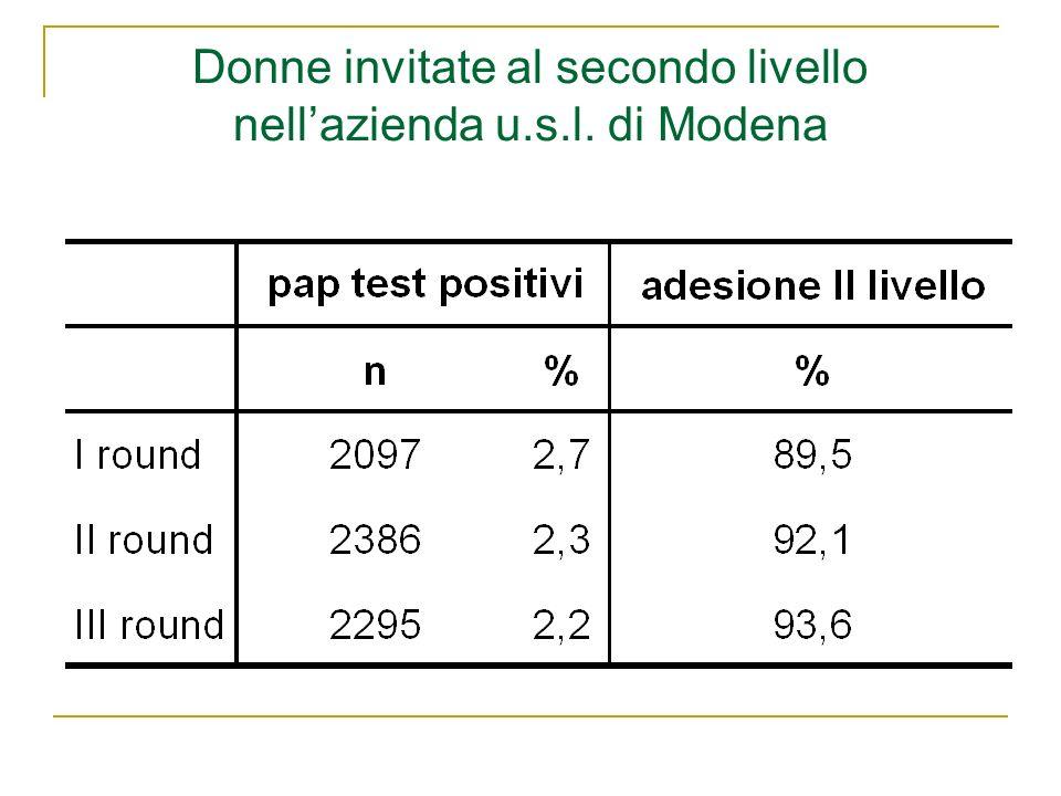 Donne invitate al secondo livello nell'azienda u.s.l. di Modena