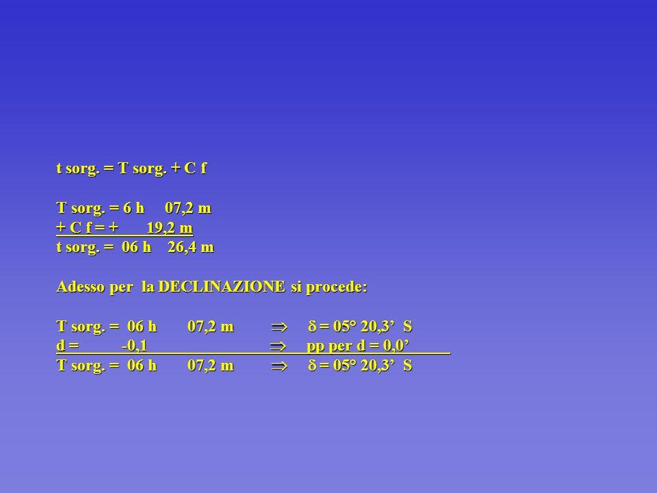 t sorg. = T sorg. + C f T sorg. = 6 h 07,2 m + C f = + 19,2 m t sorg