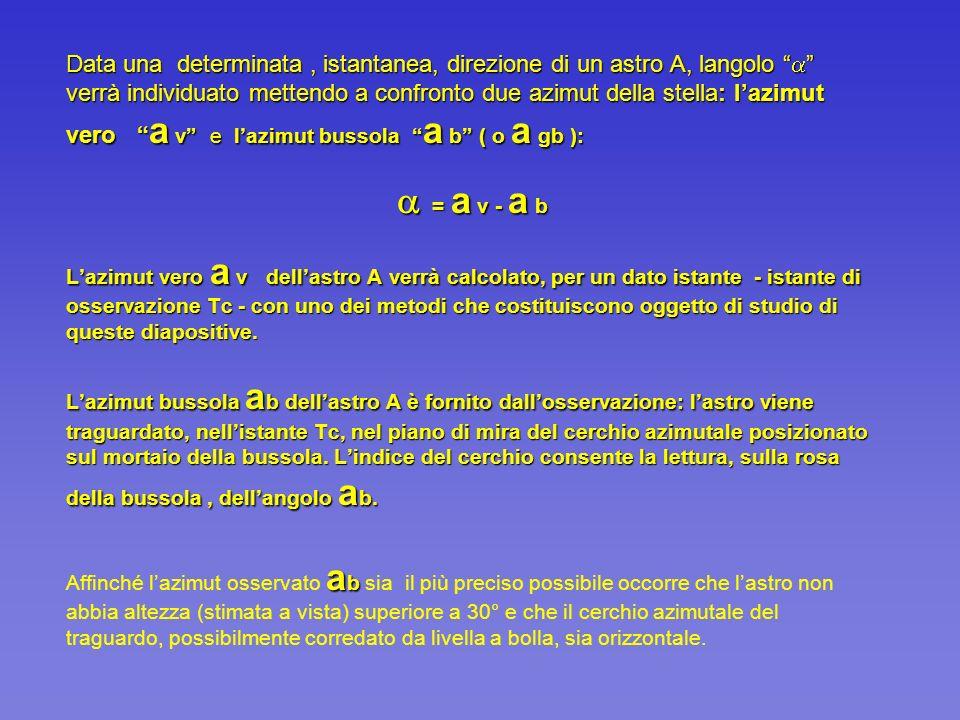 Data una determinata , istantanea, direzione di un astro A, langolo  verrà individuato mettendo a confronto due azimut della stella: l'azimut vero a v e l'azimut bussola a b ( o a gb ):  = a v - a b L'azimut vero a v dell'astro A verrà calcolato, per un dato istante - istante di osservazione Tc - con uno dei metodi che costituiscono oggetto di studio di queste diapositive.