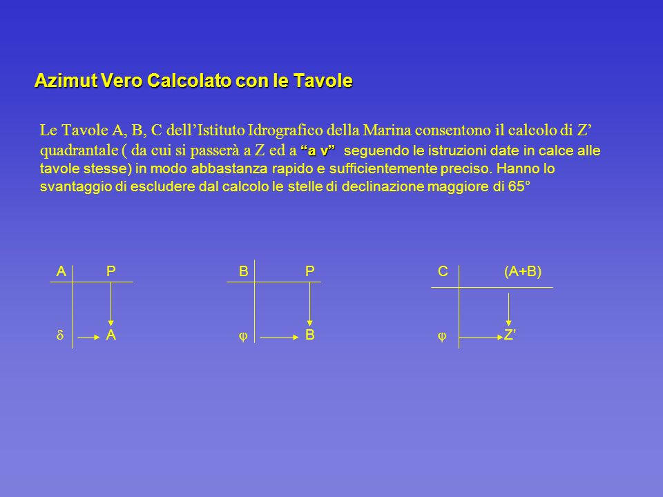 Azimut Vero Calcolato con le Tavole