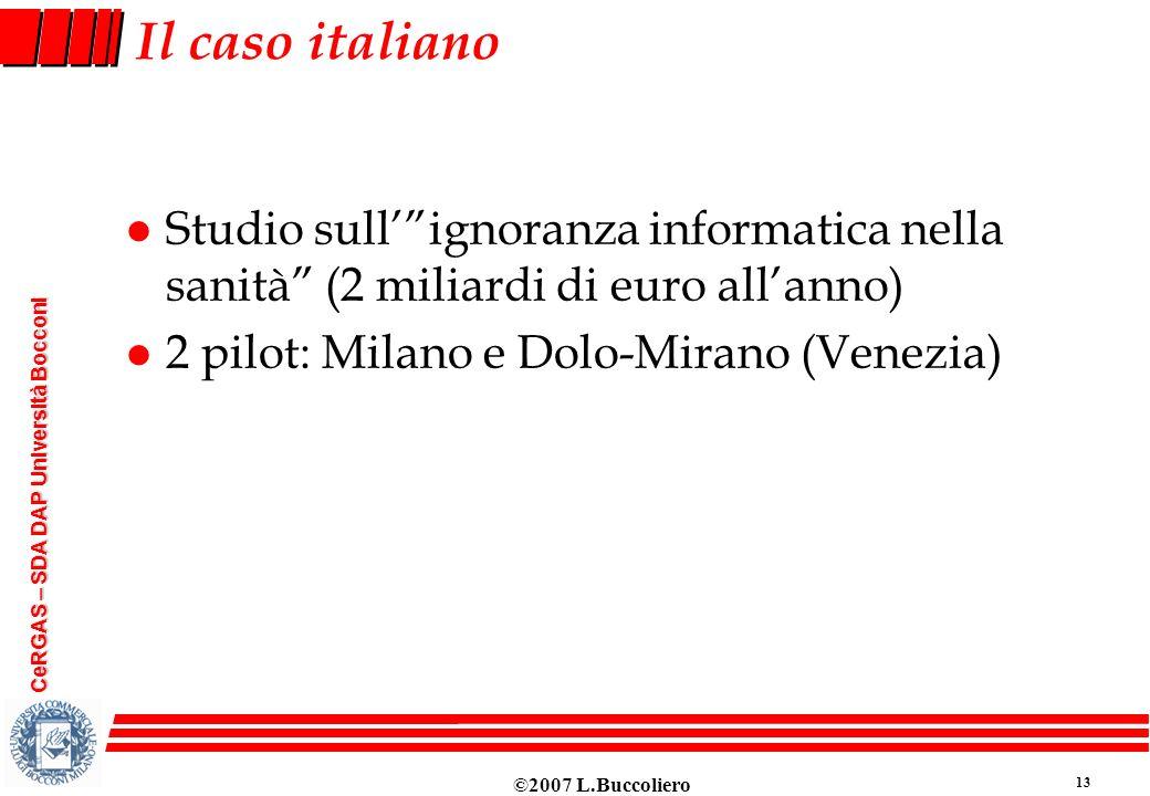 Il caso italiano Studio sull' ignoranza informatica nella sanità (2 miliardi di euro all'anno) 2 pilot: Milano e Dolo-Mirano (Venezia)