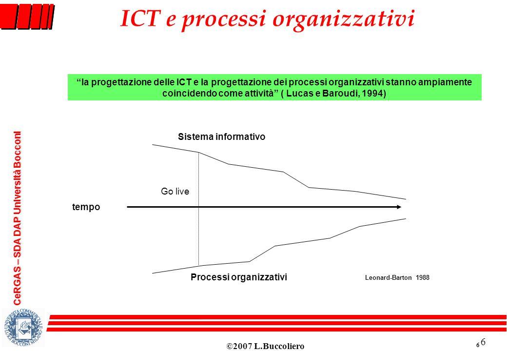 ICT e processi organizzativi