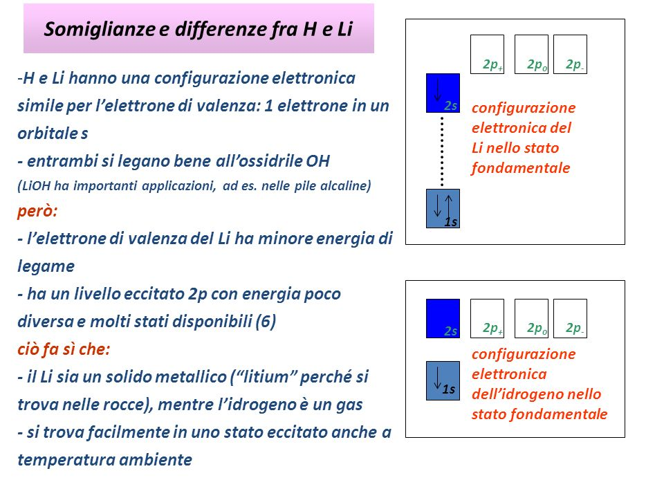 Somiglianze e differenze fra H e Li
