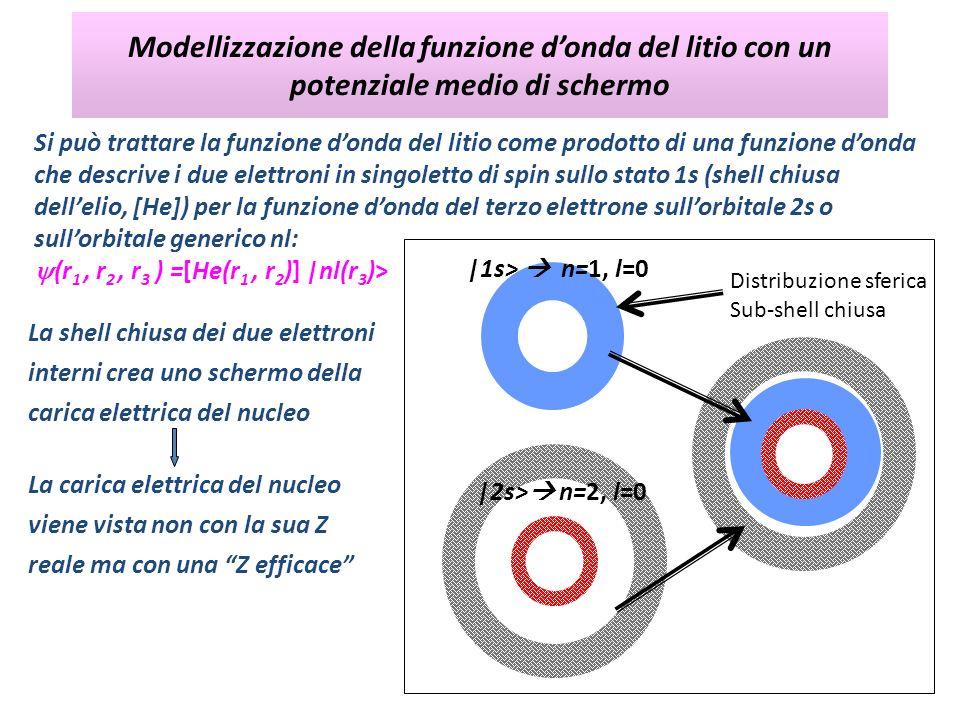 Modellizzazione della funzione d'onda del litio con un potenziale medio di schermo