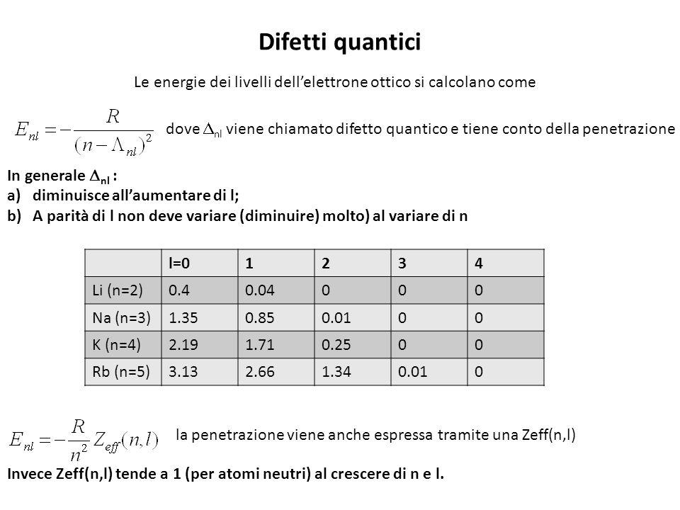 Difetti quantici Le energie dei livelli dell'elettrone ottico si calcolano come.