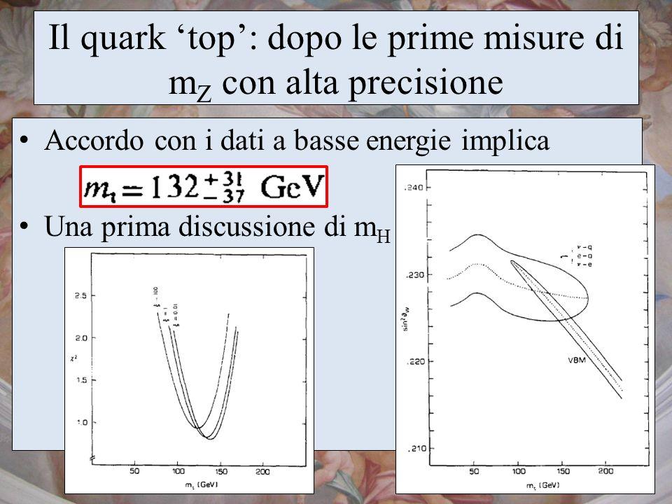 Il quark 'top': dopo le prime misure di mZ con alta precisione