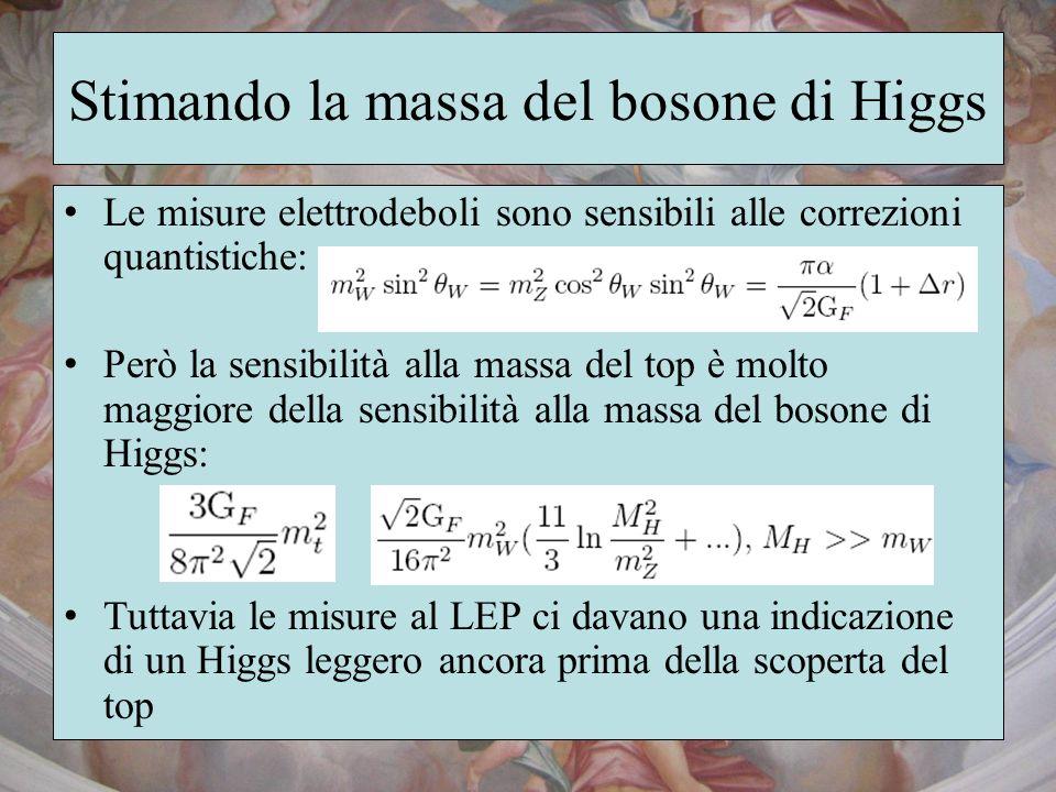 Stimando la massa del bosone di Higgs
